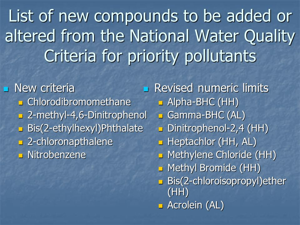 List of new compounds to be added or altered from the National Water Quality Criteria for priority pollutants New criteria New criteria Chlorodibromomethane Chlorodibromomethane 2-methyl-4,6-Dinitrophenol 2-methyl-4,6-Dinitrophenol Bis(2-ethylhexyl)Phthalate Bis(2-ethylhexyl)Phthalate 2-chloronapthalene 2-chloronapthalene Nitrobenzene Nitrobenzene Revised numeric limits Revised numeric limits Alpha-BHC (HH) Gamma-BHC (AL) Dinitrophenol-2,4 (HH) Heptachlor (HH, AL) Methylene Chloride (HH) Methyl Bromide (HH) Bis(2-chloroisopropyl)ether (HH) Acrolein (AL)