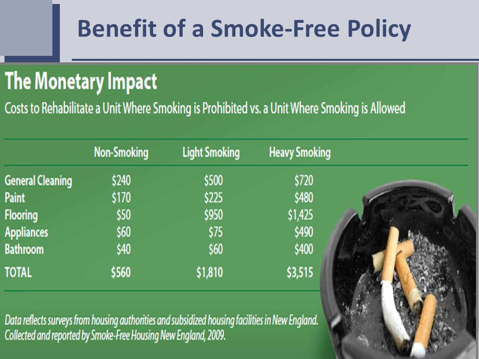 Benefit of a Smoke-Free Policy