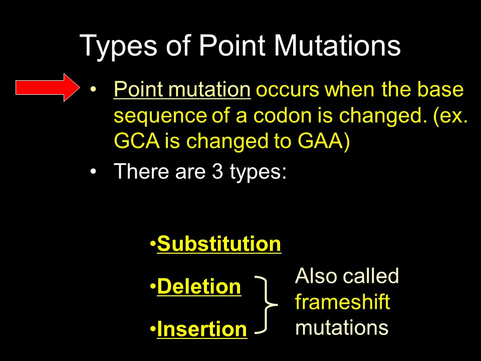 Types of Point Mutations Point mutation occurs when the base sequence of a codon is changed. (ex. GCA is changed to GAA) There are 3 types: Also calle