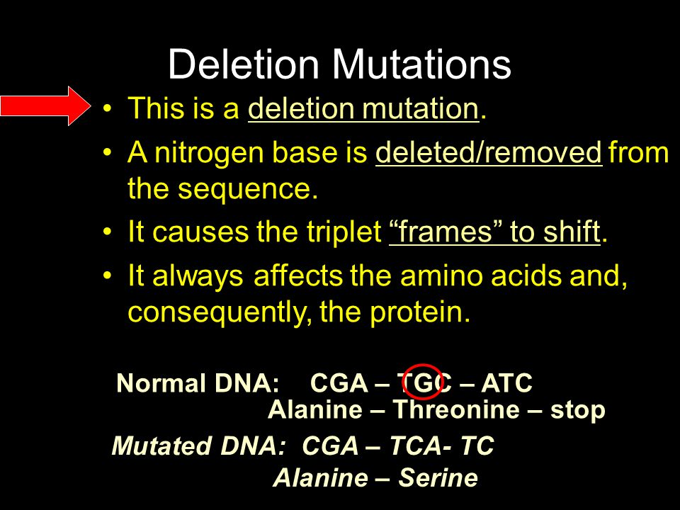 """Deletion Mutations This is a deletion mutation. A nitrogen base is deleted/removed from the sequence. It causes the triplet """"frames"""" to shift. It alwa"""