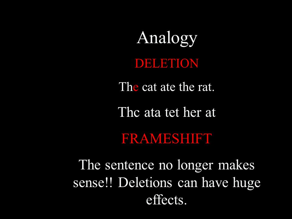 Analogy DELETION The cat ate the rat. Thc ata tet her at FRAMESHIFT The sentence no longer makes sense!! Deletions can have huge effects.