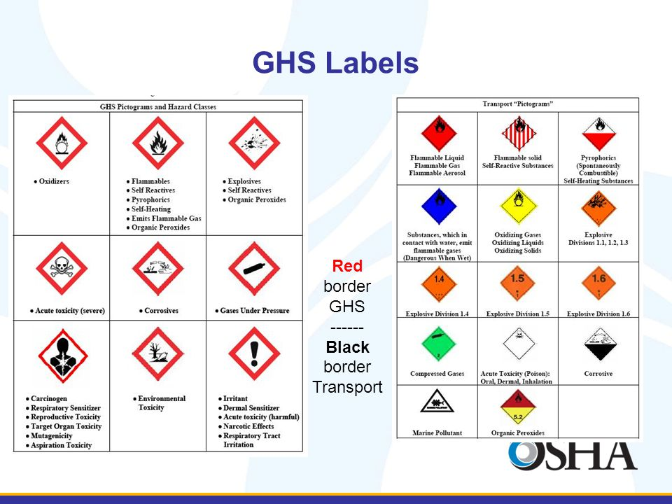 GHS Labels Red border GHS ------ Black border Transport