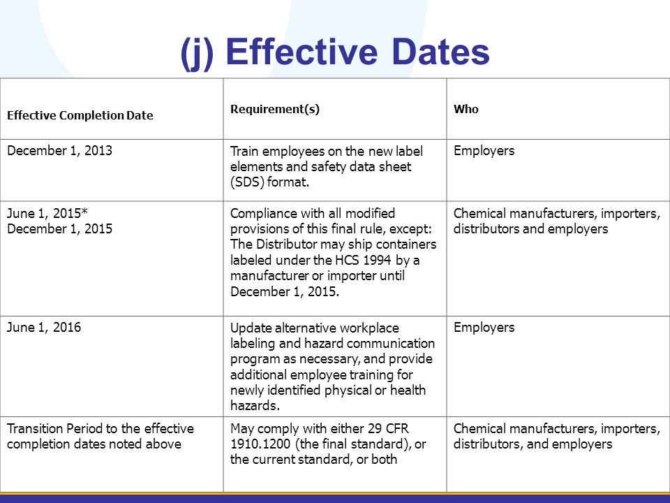 (j) Effective Dates Effective Completion Date Requirement(s)Who December 1, 2013Train employees on the new label elements and safety data sheet (SDS) format.