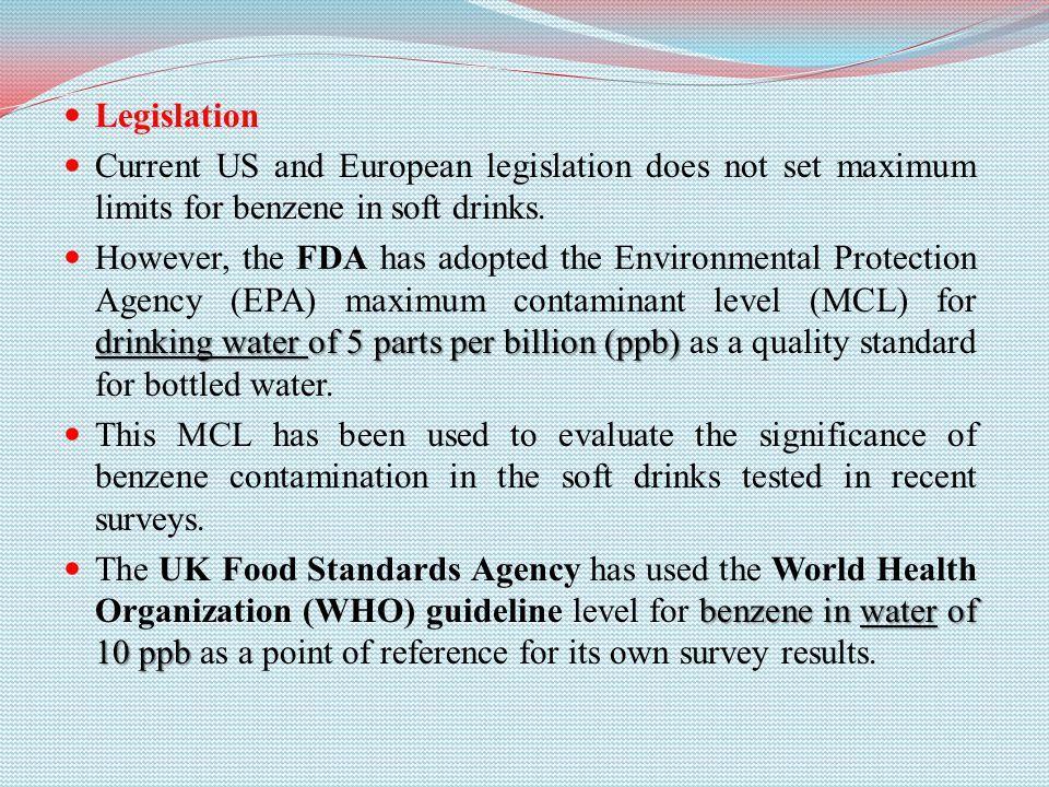 Legislation Current US and European legislation does not set maximum limits for benzene in soft drinks.