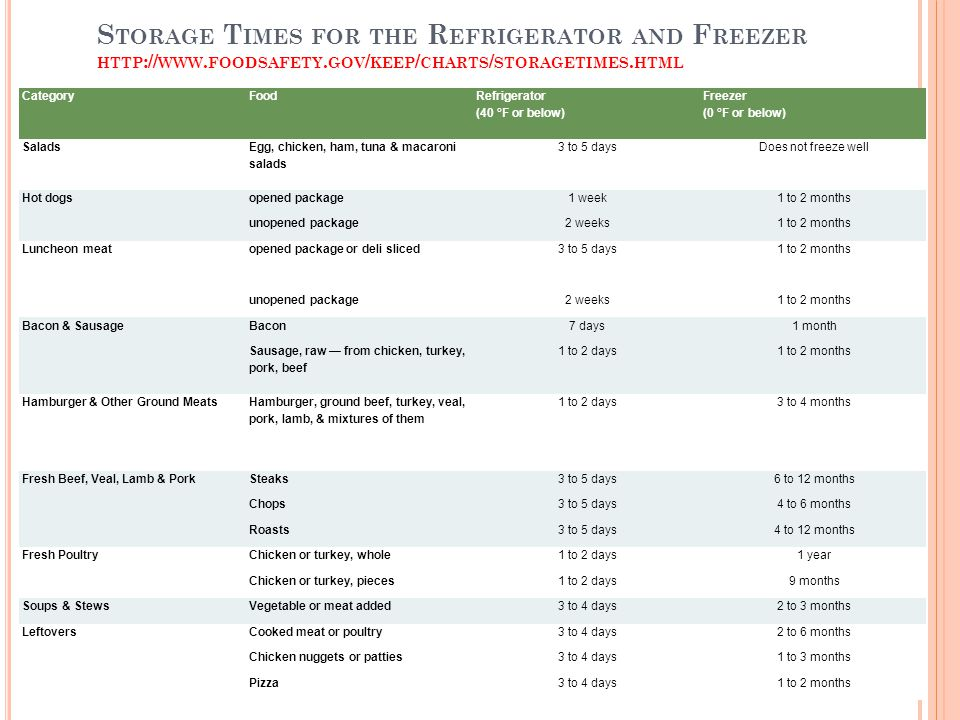 S TORAGE T IMES FOR THE R EFRIGERATOR AND F REEZER HTTP :// WWW. FOODSAFETY. GOV / KEEP / CHARTS / STORAGETIMES. HTML CategoryFood Refrigerator (40 °F