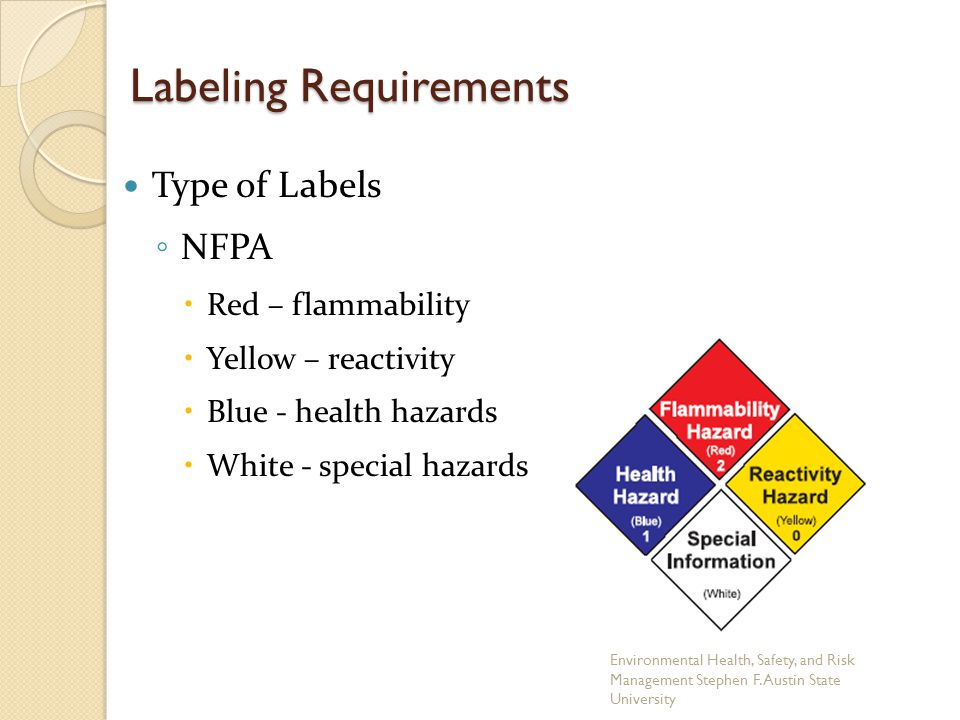 Labeling Requirements Type of Labels ◦ NFPA  Red – flammability  Yellow – reactivity  Blue - health hazards  White - special hazards Environmental