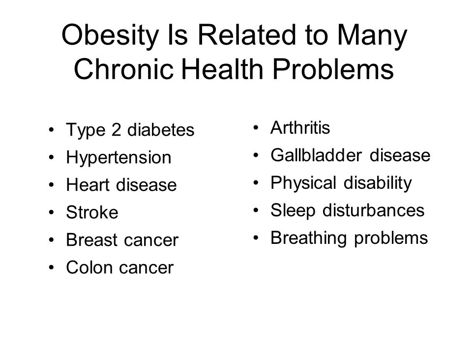 Obesity Is Related to Many Chronic Health Problems Type 2 diabetes Hypertension Heart disease Stroke Breast cancer Colon cancer Arthritis Gallbladder