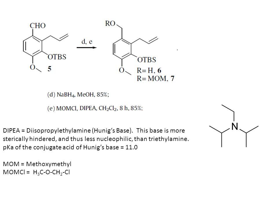 DIPEA = Diisopropylethylamine (Hunig's Base).