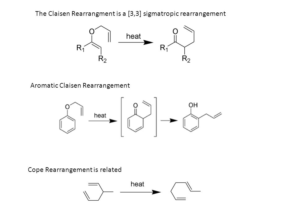 The Claisen Rearrangment is a [3,3] sigmatropic rearrangement Aromatic Claisen Rearrangement Cope Rearrangement is related