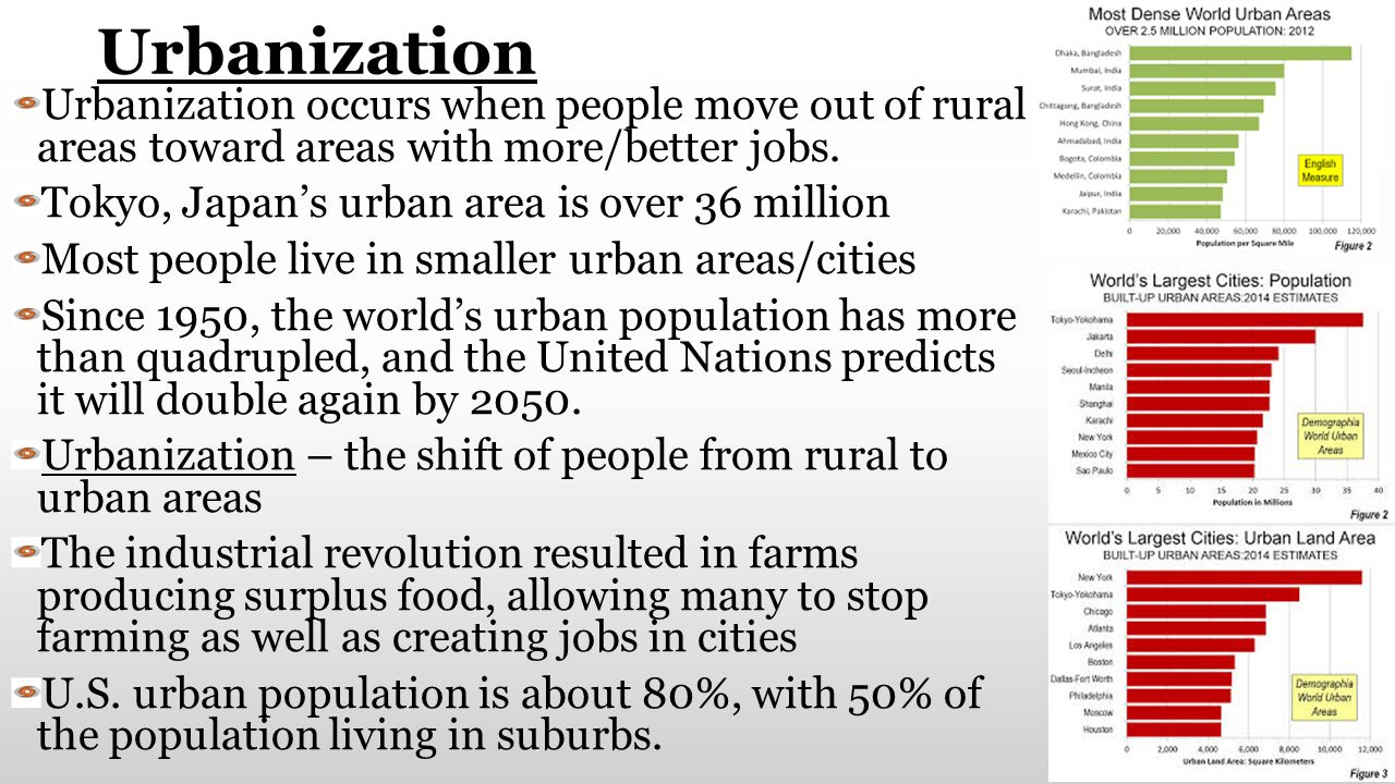 Urbanization Urbanization occurs when people move out of rural areas toward areas with more/better jobs. Tokyo, Japan's urban area is over 36 million