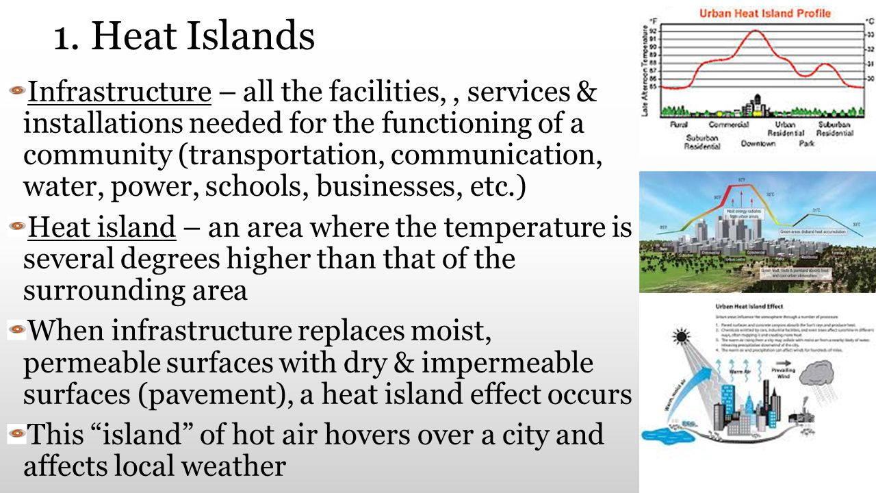 1. Heat Islands Infrastructure – all the facilities,, services & installations needed for the functioning of a community (transportation, communicatio
