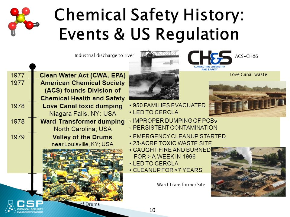 10 Chemical Safety History: Events & US Regulation 1977Clean Water Act (CWA, EPA) 1977American Chemical Society (ACS) founds Division of Chemical Heal