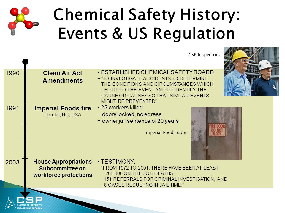 Chemical Safety History: Events & US Regulation 1990Clean Air Act Amendments ESTABLISHED CHEMICAL SAFETY BOARD − TO INVESTIGATE ACCIDENTS TO DETERMINE THE CONDITIONS AND CIRCUMSTANCES WHICH LED UP TO THE EVENT AND TO IDENTIFY THE CAUSE OR CAUSES SO THAT SIMILAR EVENTS MIGHT BE PREVENTED 1991Imperial Foods fire Hamlet, NC; USA 25 workers killed − doors locked, no egress − owner jail sentence of 20 years 2003 House Appropriations Subcommittee on workforce protections TESTIMONY: FROM 1972 TO 2001, THERE HAVE BEEN AT LEAST 200,000 ON-THE-JOB DEATHS, 151 REFERRALS FOR CRIMINAL INVESTIGATION, AND 8 CASES RESULTING IN JAIL TIME. Imperial Foods door CSB Inspectors