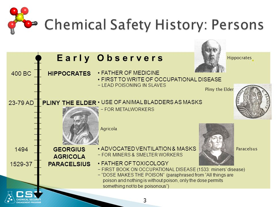 3 Chemical Safety History: Persons E a r l y O b s e r v e r s. 400 BCHIPPOCRATES FATHER OF MEDICINE FIRST TO WRITE OF OCCUPATIONAL DISEASE − LEAD POI