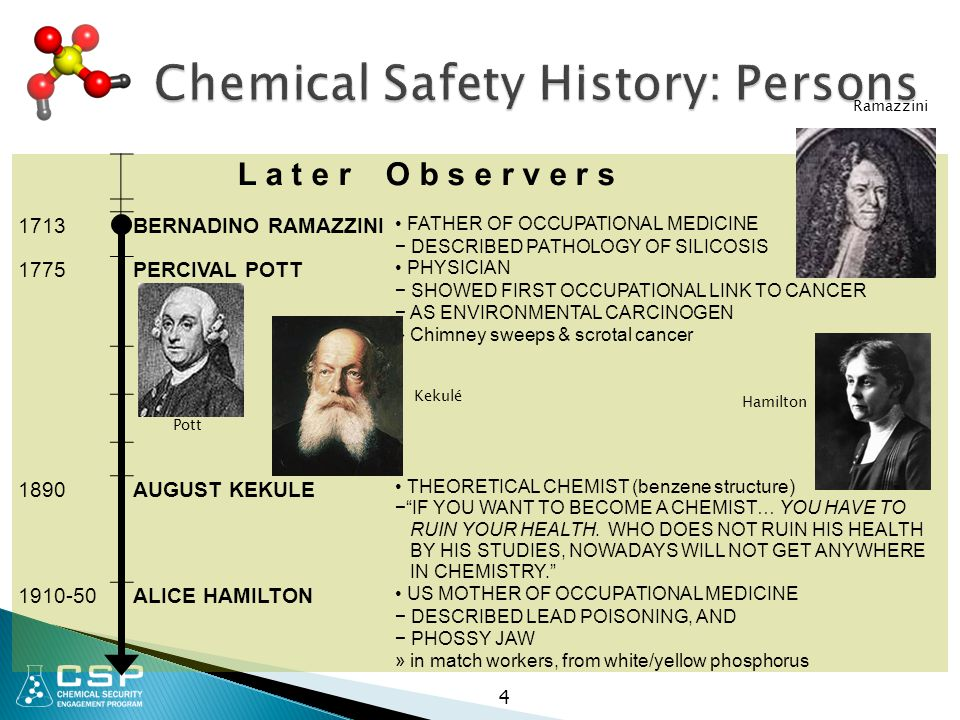 4 Chemical Safety History: Persons L a t e r O b s e r v e r s.
