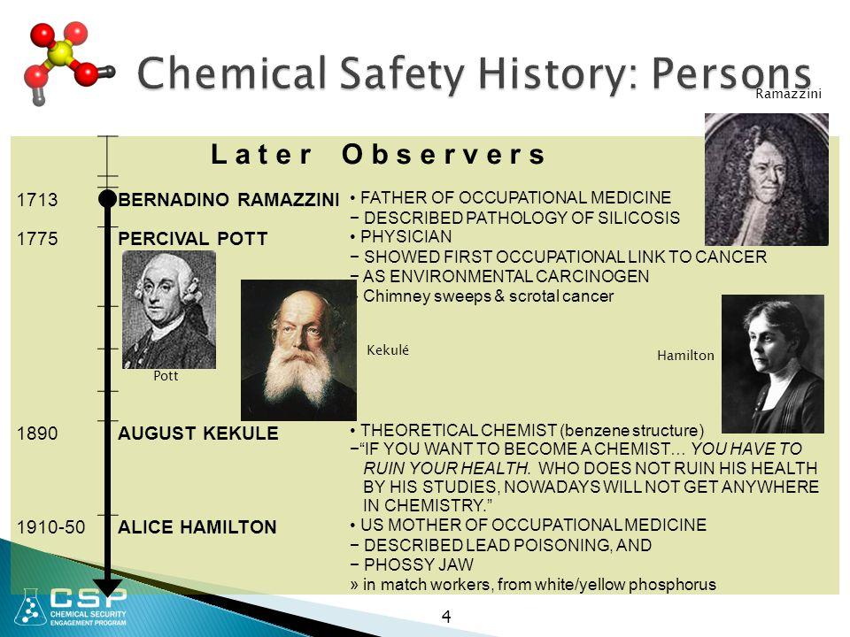 4 Chemical Safety History: Persons L a t e r O b s e r v e r s. 1713BERNADINO RAMAZZINI FATHER OF OCCUPATIONAL MEDICINE − DESCRIBED PATHOLOGY OF SILIC