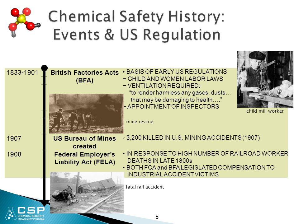 5 Chemical Safety History: Events & US Regulation 1833-1901British Factories Acts (BFA) BASIS OF EARLY US REGULATIONS − CHILD AND WOMEN LABOR LAWS − V