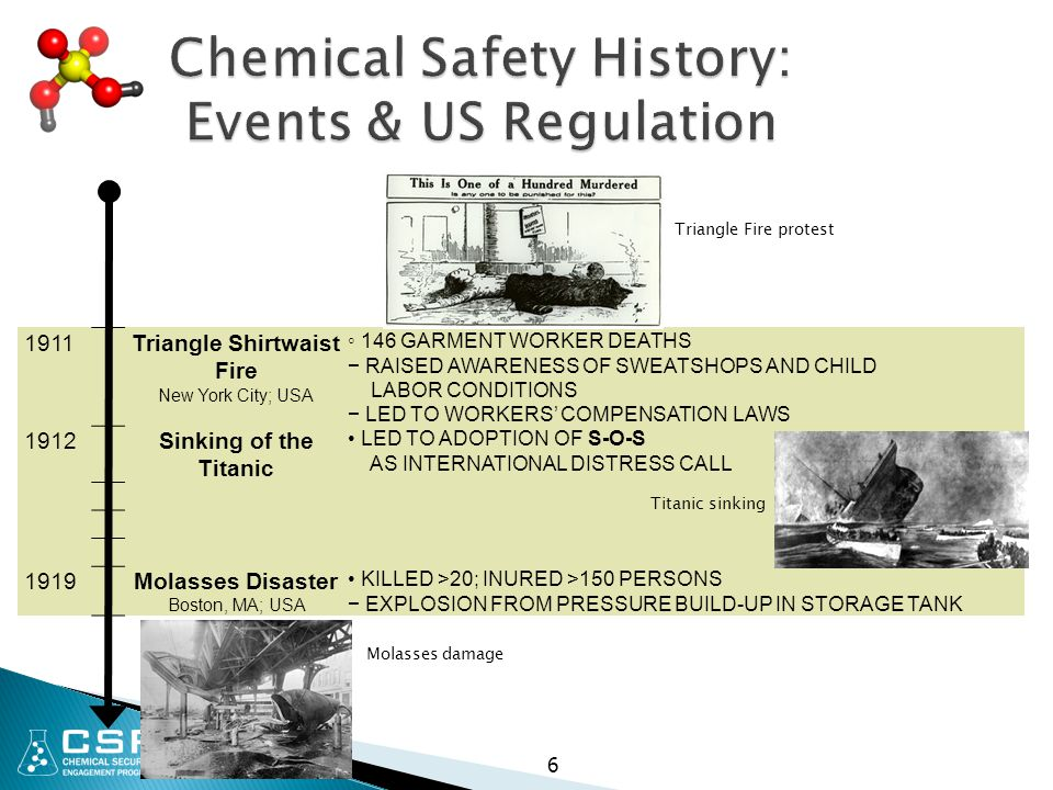 6 Chemical Safety History: Events & US Regulation 1911Triangle Shirtwaist Fire New York City; USA ◦ 146 GARMENT WORKER DEATHS − RAISED AWARENESS OF SW