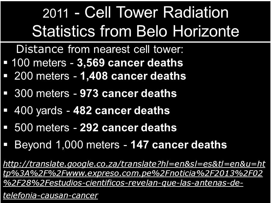  Distance from nearest cell tower:  100 meters - 3,569 cancer deaths  200 meters - 1,408 cancer deaths  300 meters - 973 cancer deaths  400 yards - 482 cancer deaths  500 meters - 292 cancer deaths  Beyond 1,000 meters - 147 cancer deaths http://translate.google.co.za/translate?hl=en&sl=es&tl=en&u=ht tp%3A%2F%2Fwww.expreso.com.pe%2Fnoticia%2F2013%2F02 %2F28%2Festudios-cientificos-revelan-que-las-antenas-de- telefonia-causan-cancer 2011 - Cell Tower Radiation Statistics from Belo Horizonte