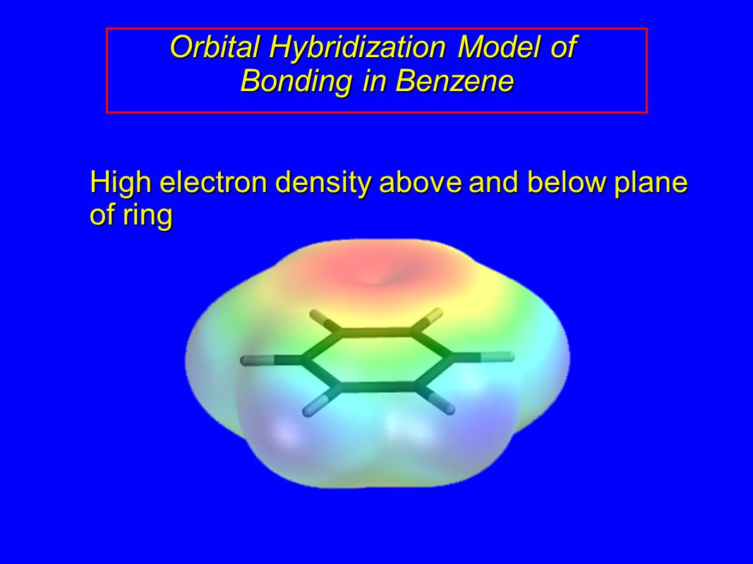 Orbital Hybridization Model of Bonding in Benzene High electron density above and below plane of ring