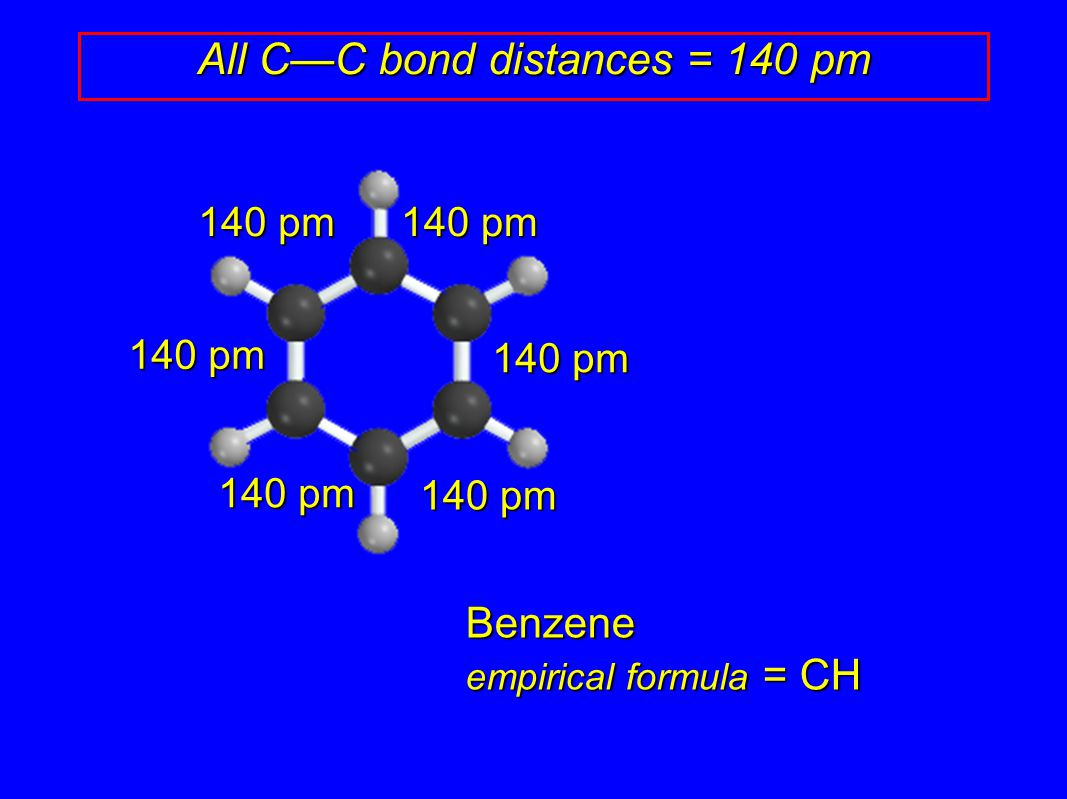 140 pm 146 pm 134 pm All C—C bond distances = 140 pm 140 pm is the average between the C—C single bond distance and the double bond distance in 1,3-butadiene.