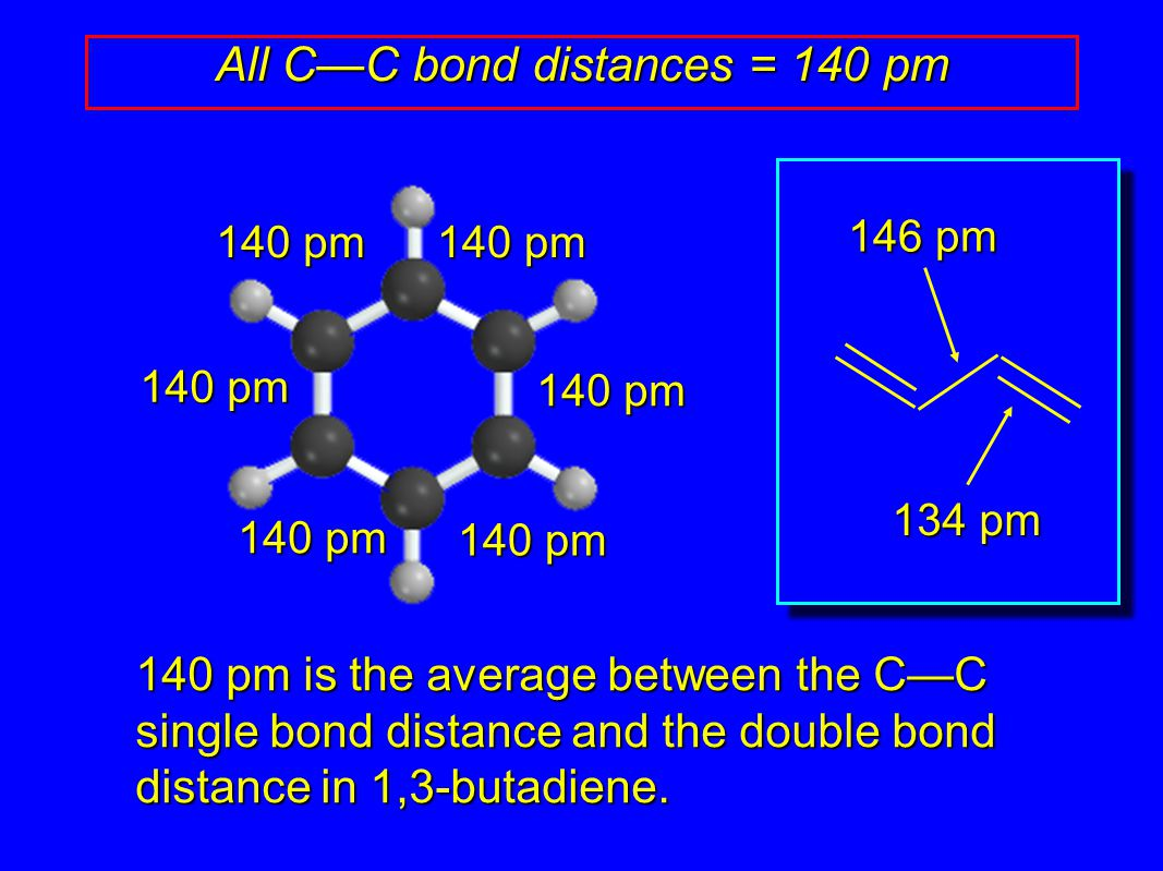 140 pm 146 pm 134 pm All C—C bond distances = 140 pm 140 pm is the average between the C—C single bond distance and the double bond distance in 1,3-bu