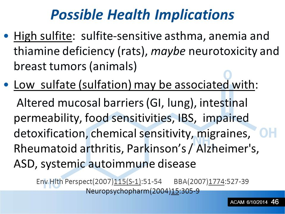 ACAM 6/10/2014 Possible Health Implications High sulfite: sulfite-sensitive asthma, anemia and thiamine deficiency (rats), maybe neurotoxicity and bre