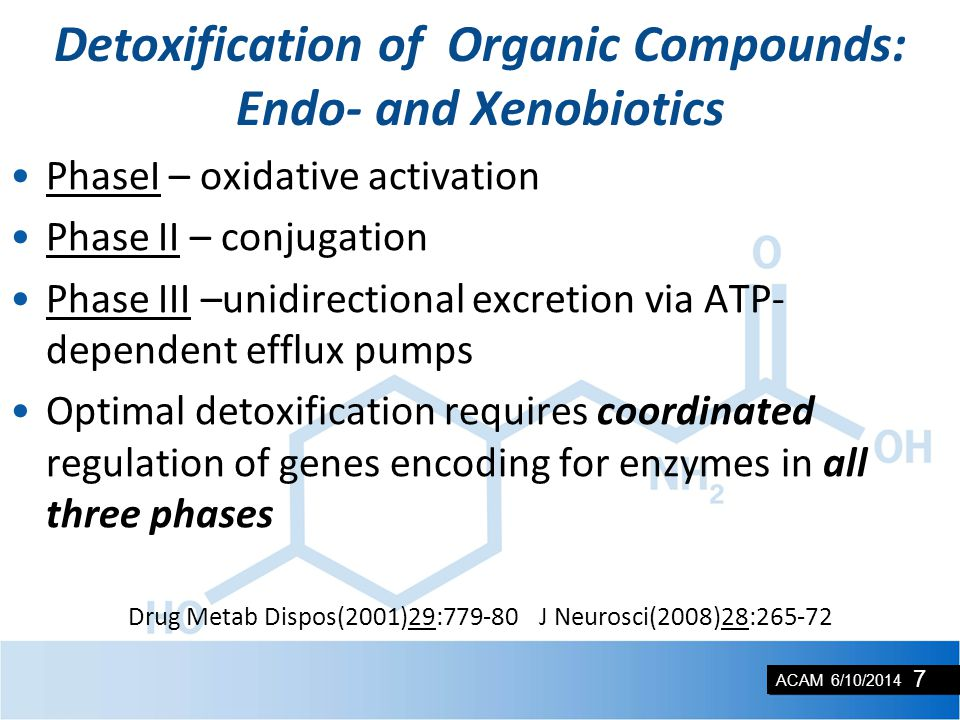 ACAM 6/10/2014 Detoxification of Organic Compounds: Endo- and Xenobiotics PhaseI – oxidative activation Phase II – conjugation Phase III –unidirectional excretion via ATP- dependent efflux pumps Optimal detoxification requires coordinated regulation of genes encoding for enzymes in all three phases Drug Metab Dispos(2001)29:779-80 J Neurosci(2008)28:265-72 7