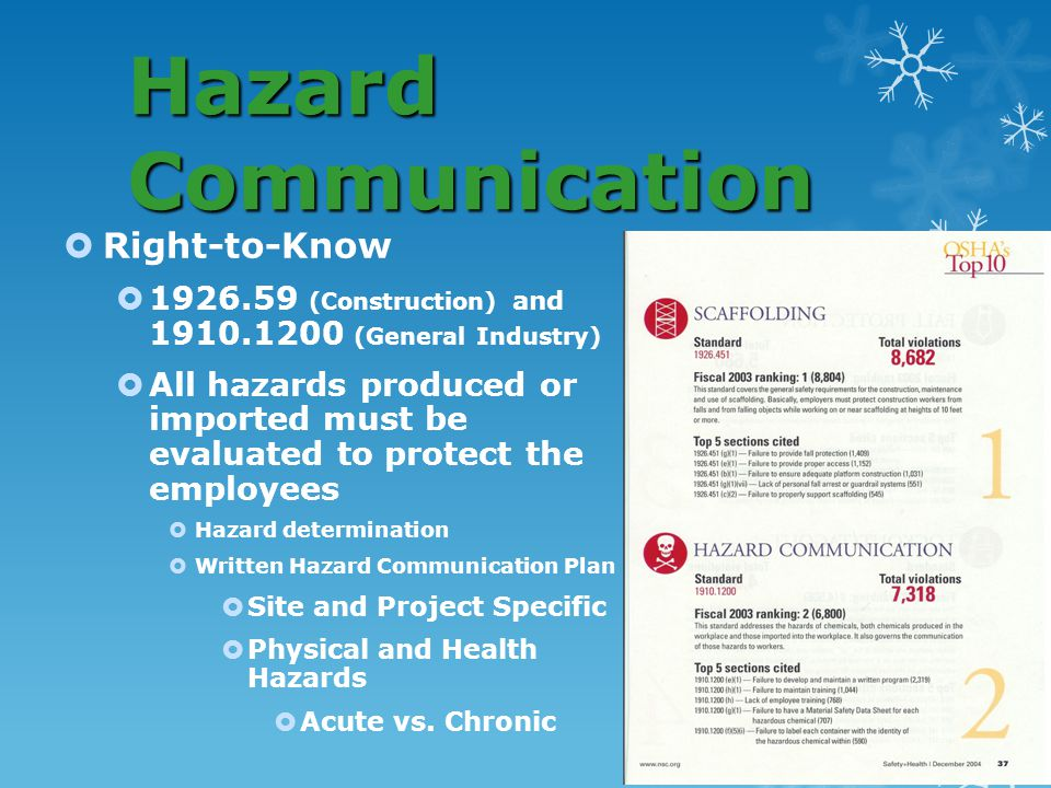 Hazard Communication  Right-to-Know  1926.59 (Construction) and 1910.1200 (General Industry)  All hazards produced or imported must be evaluated to protect the employees  Hazard determination  Written Hazard Communication Plan  Site and Project Specific  Physical and Health Hazards  Acute vs.