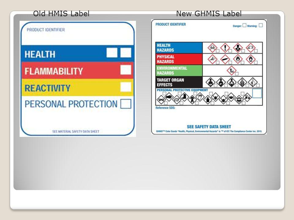 New GHMIS LabelOld HMIS Label
