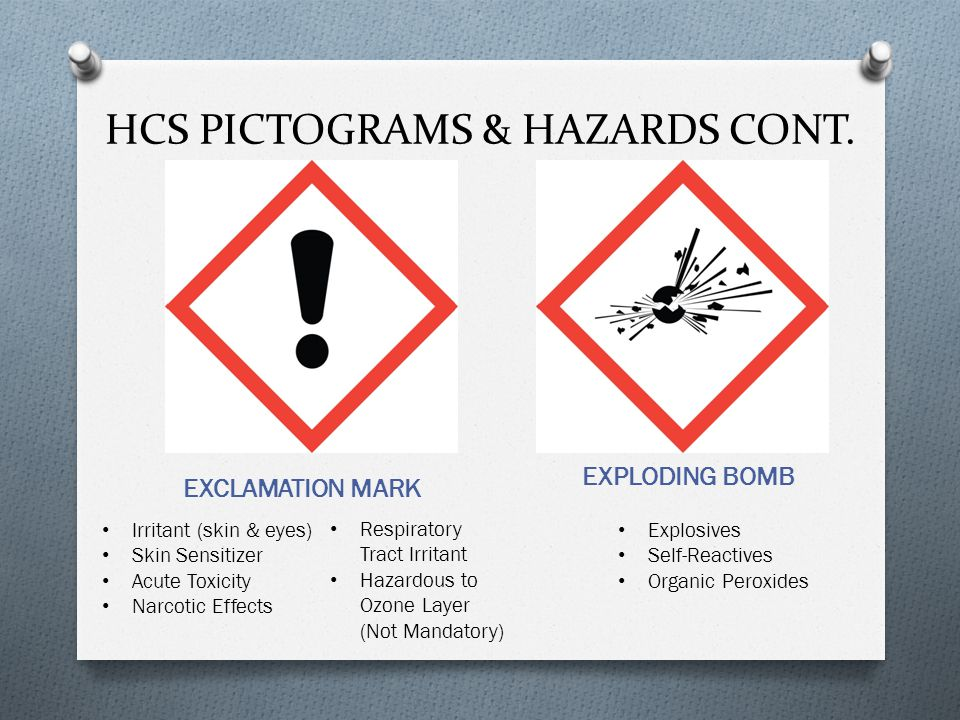 SKULL & CROSSBONES FLAME Acute Toxicity (fatal or toxic) Flammables Pyrophorics Self-Heating Emits Flammable Gas Self-Reactives Organic Peroxides HCS PICTOGRAMS & HAZARDS CONT.