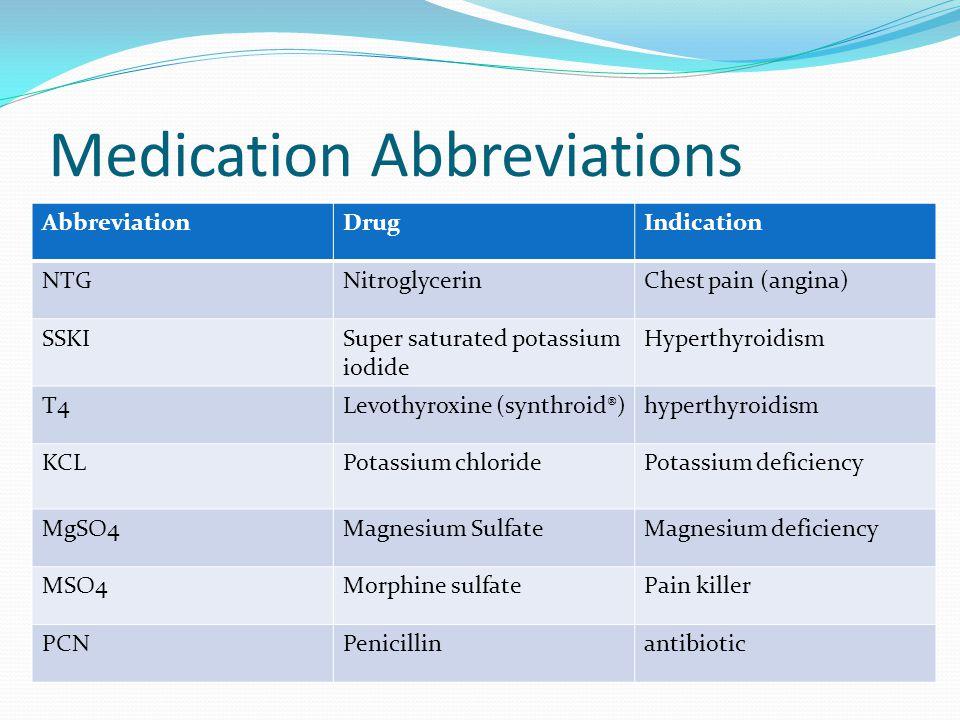 Medication Abbreviations AbbreviationDrugIndication NTGNitroglycerinChest pain (angina) SSKISuper saturated potassium iodide Hyperthyroidism T4Levothyroxine (synthroid®)hyperthyroidism KCLPotassium chloridePotassium deficiency MgSO4Magnesium SulfateMagnesium deficiency MSO4Morphine sulfatePain killer PCNPenicillinantibiotic