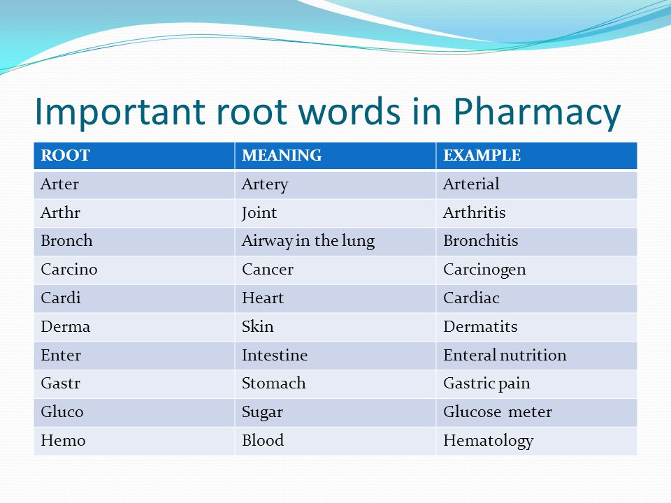 Important root words in Pharmacy ROOTMEANINGEXAMPLE ArterArteryArterial ArthrJointArthritis BronchAirway in the lungBronchitis CarcinoCancerCarcinogen CardiHeartCardiac DermaSkinDermatits EnterIntestineEnteral nutrition GastrStomachGastric pain GlucoSugarGlucose meter HemoBloodHematology