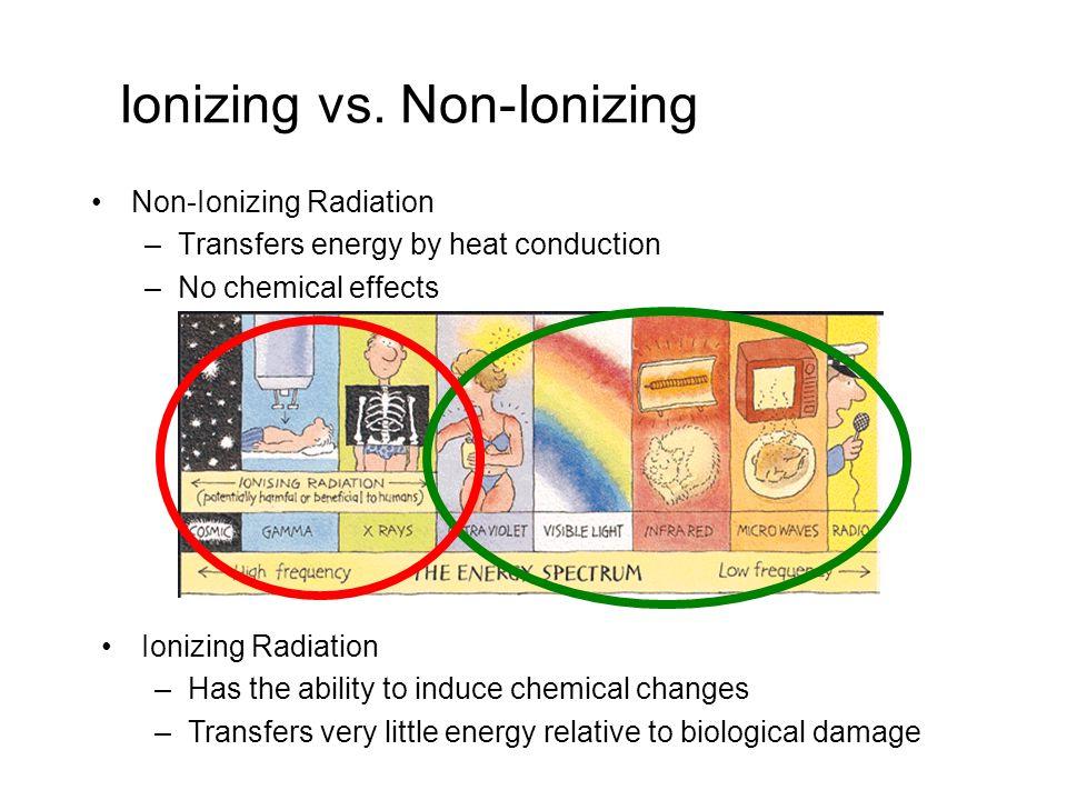 Ionizing vs.