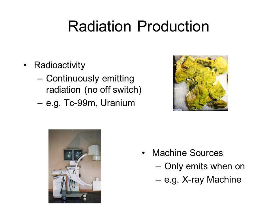 Radiation Production Radioactivity –Continuously emitting radiation (no off switch) –e.g.