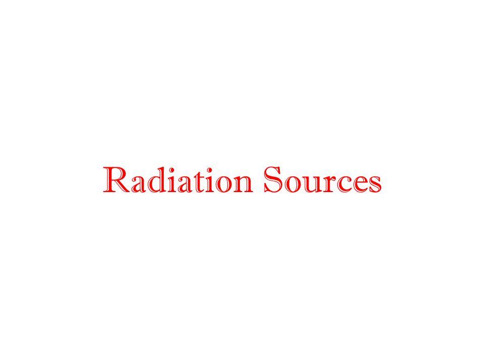 Radiation Sources