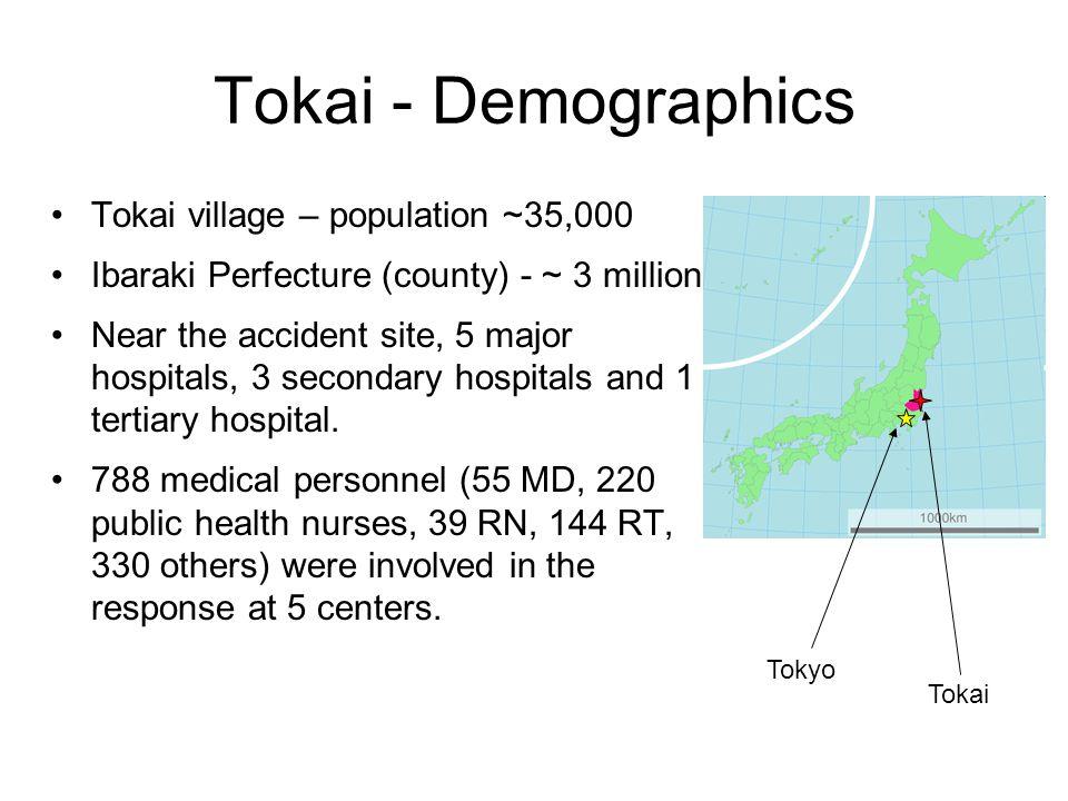 Tokai - Demographics Tokai village – population ~35,000 Ibaraki Perfecture (county) - ~ 3 million Near the accident site, 5 major hospitals, 3 secondary hospitals and 1 tertiary hospital.
