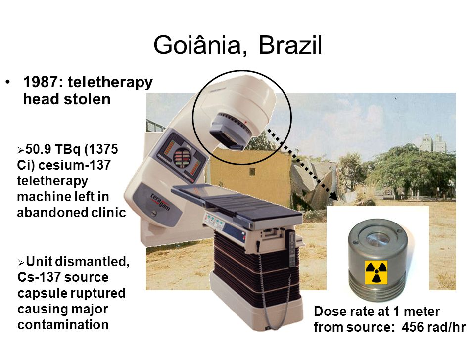 Goiânia, Brazil  Unit dismantled, Cs-137 source capsule ruptured causing major contamination  50.9 TBq (1375 Ci) cesium-137 teletherapy machine left in abandoned clinic 1987: teletherapy head stolen Dose rate at 1 meter from source: 456 rad/hr