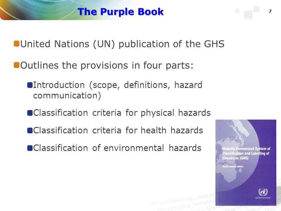 Who classifies hazards.