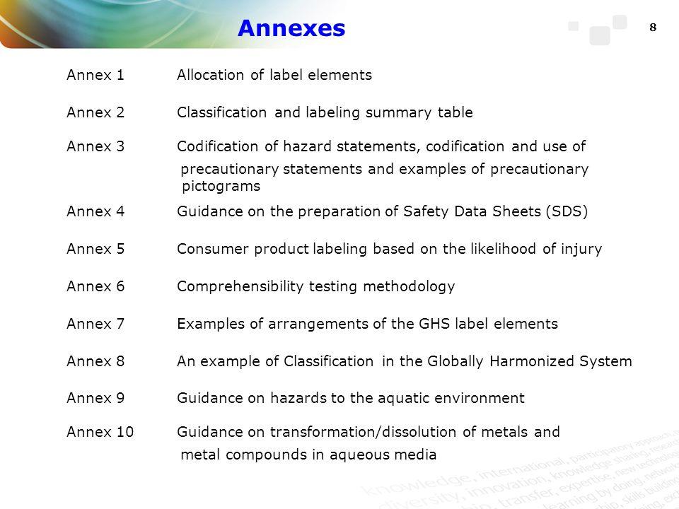 Hazard Assessment Process 39