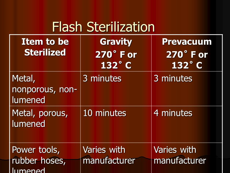 Flash Sterilization Item to be Sterilized Gravity 270˚ F or 132˚ C Prevacuum Metal, nonporous, non- lumened 3 minutes Metal, porous, lumened 10 minute