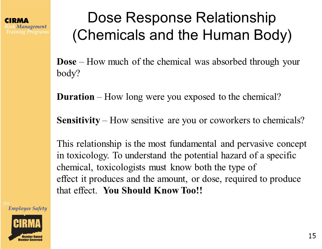 Dose Response Relationship (Chemicals and the Human Body) 15 Dose – How much of the chemical was absorbed through your body.