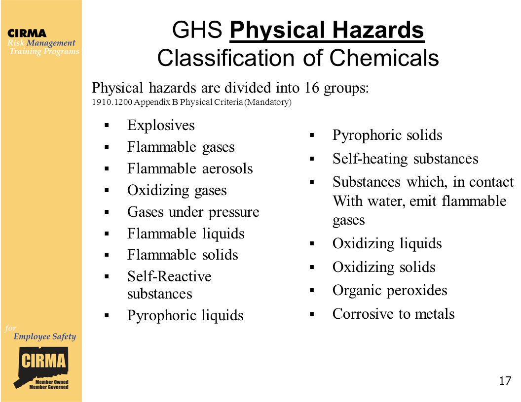 GHS Physical Hazards Classification of Chemicals 17  Explosives  Flammable gases  Flammable aerosols  Oxidizing gases  Gases under pressure  Fla