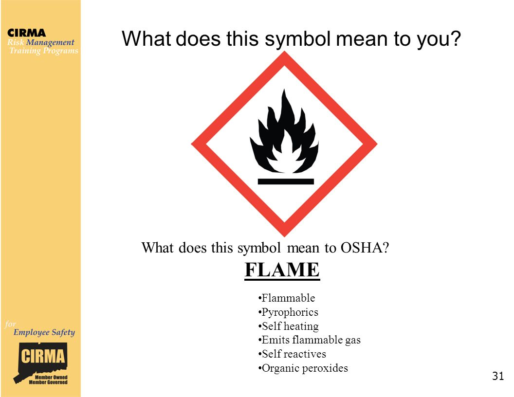 31 What does this symbol mean to OSHA? FLAME Flammable Pyrophorics Self heating Emits flammable gas Self reactives Organic peroxides What does this sy