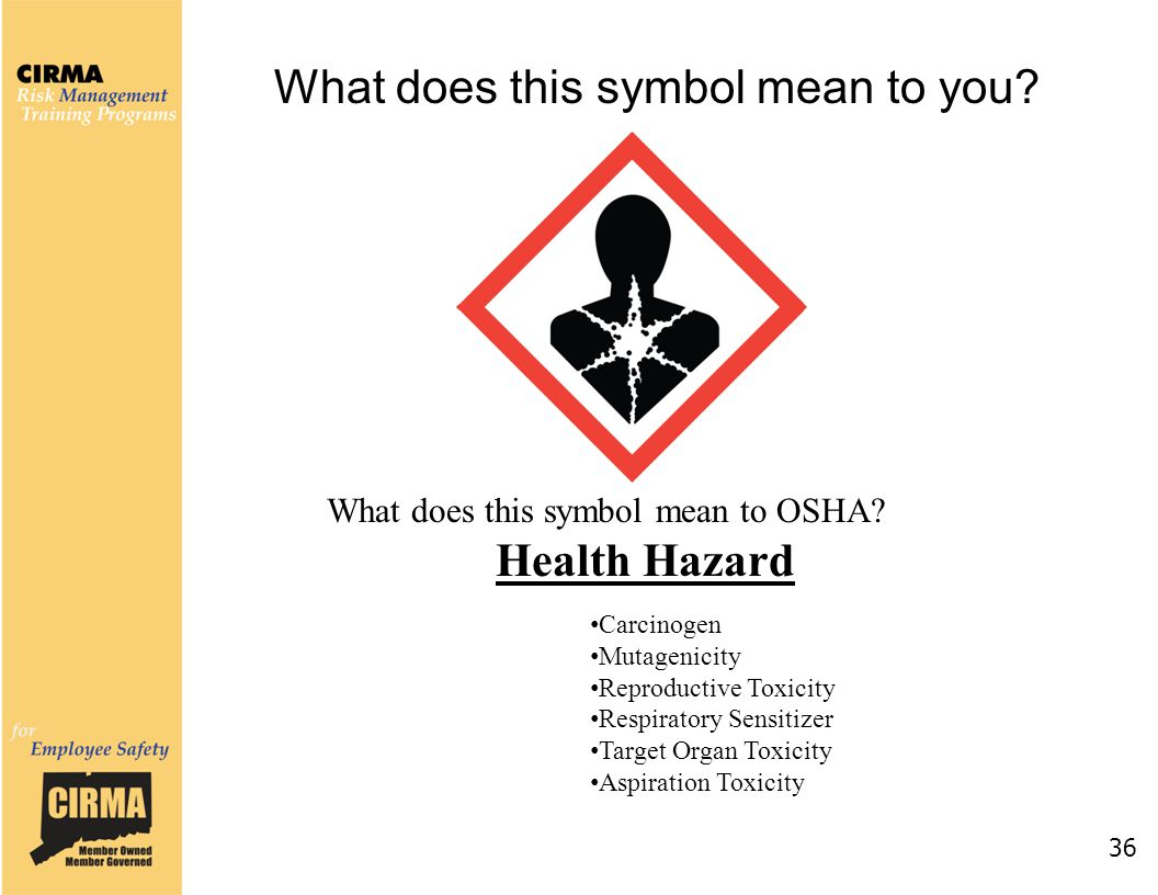 36 What does this symbol mean to OSHA? Health Hazard Carcinogen Mutagenicity Reproductive Toxicity Respiratory Sensitizer Target Organ Toxicity Aspira