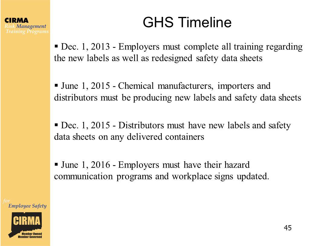 GHS Timeline  Dec.
