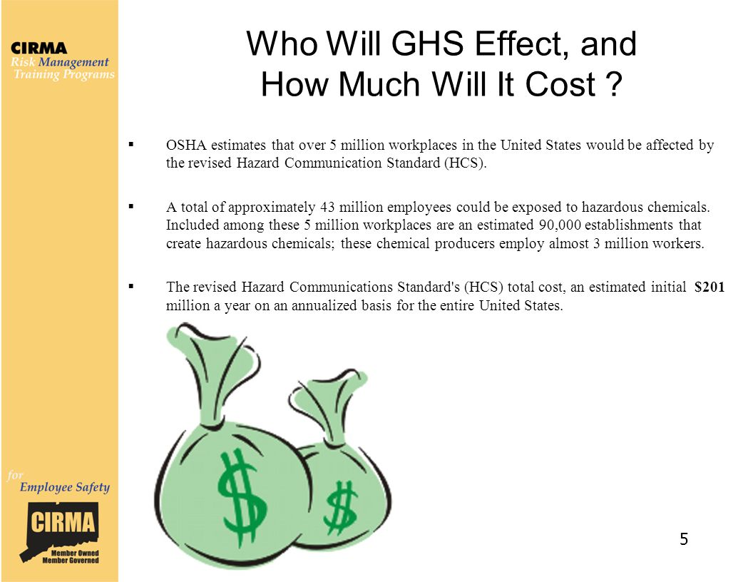 Who Will GHS Effect, and How Much Will It Cost .