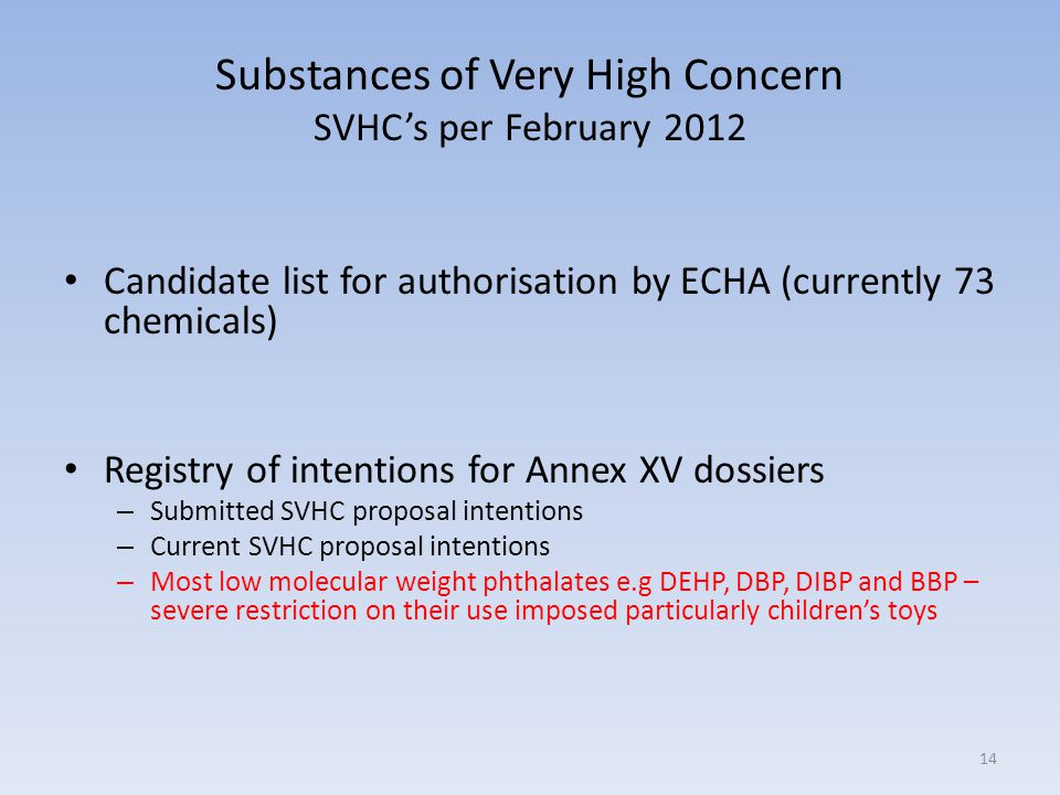 Substances of Very High Concern SVHC's per February 2012 Candidate list for authorisation by ECHA (currently 73 chemicals) Registry of intentions for