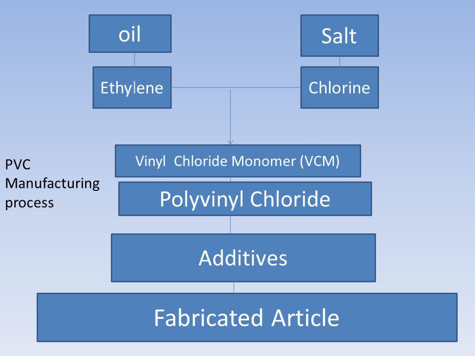 oil Ethylene Salt Chlorine Vinyl Chloride Monomer (VCM) Polyvinyl Chloride Additives Fabricated Article PVC Manufacturing process