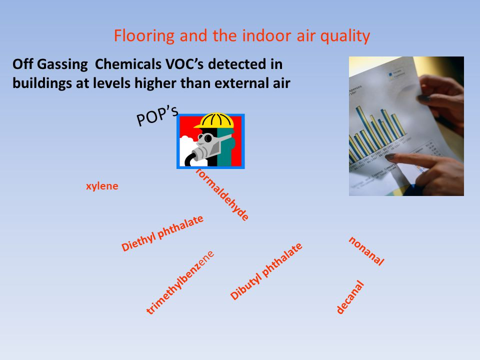Off Gassing Chemicals VOC's detected in buildings at levels higher than external air formaldehyde nonanal trimethylbenzene decanal Diethyl phthalate D